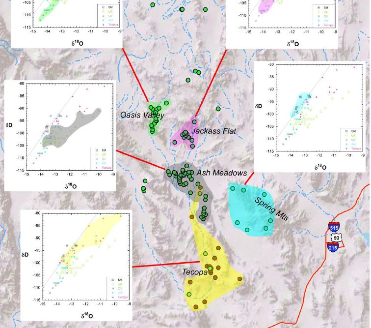 Stable isotope groupings map from the State of the Basin Report, 2014. Stable isotope analysis is one of the key contributions that this work has made to knowledge of the Amargosa Basin's hydrology.